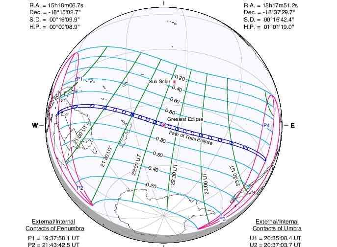 Tragitto Eclisse