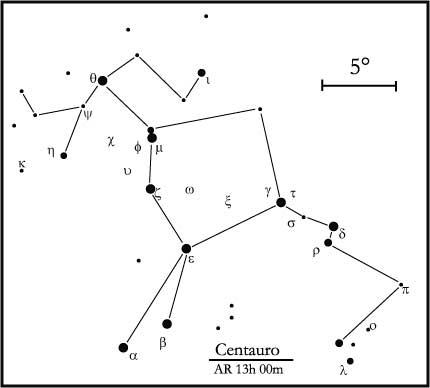 costellazione del Centauro