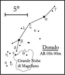 costellazione del Dorado