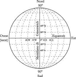 Fig 4.2 – Le coordinate geografiche terrestri