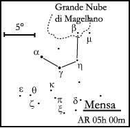 L'asterismo della costellazione della Tavola (o Mensa)