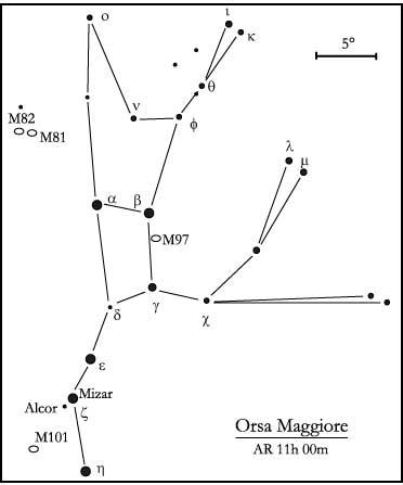 costellazione dell'Orsa Maggiore