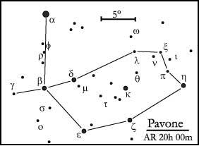 costellazione del Pavone