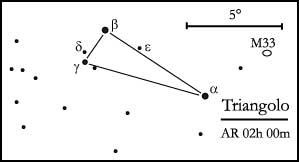 Costellazione del Triangolo