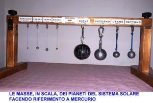 Masse in scala dei pianeti del sistema solare