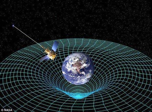 Campi Gravitazionali