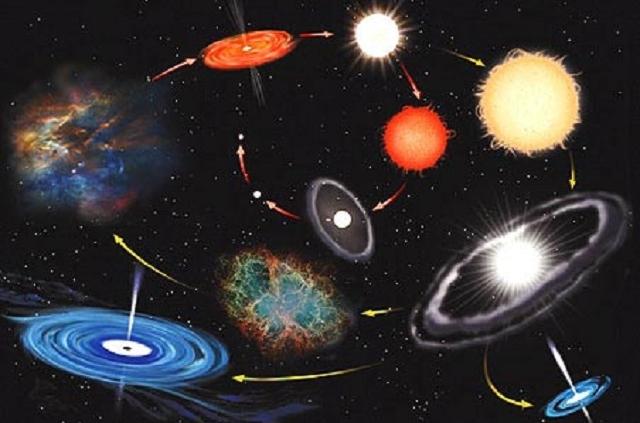 Evoluzione delle stelle