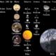 Lune del Sistema Solare