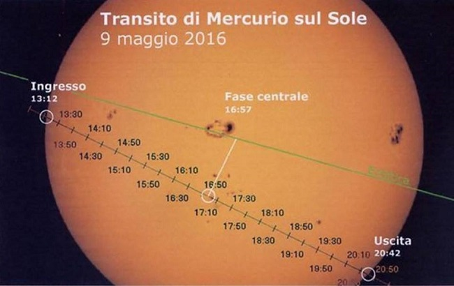 TRANSITO MERCURIO SUL SOLE