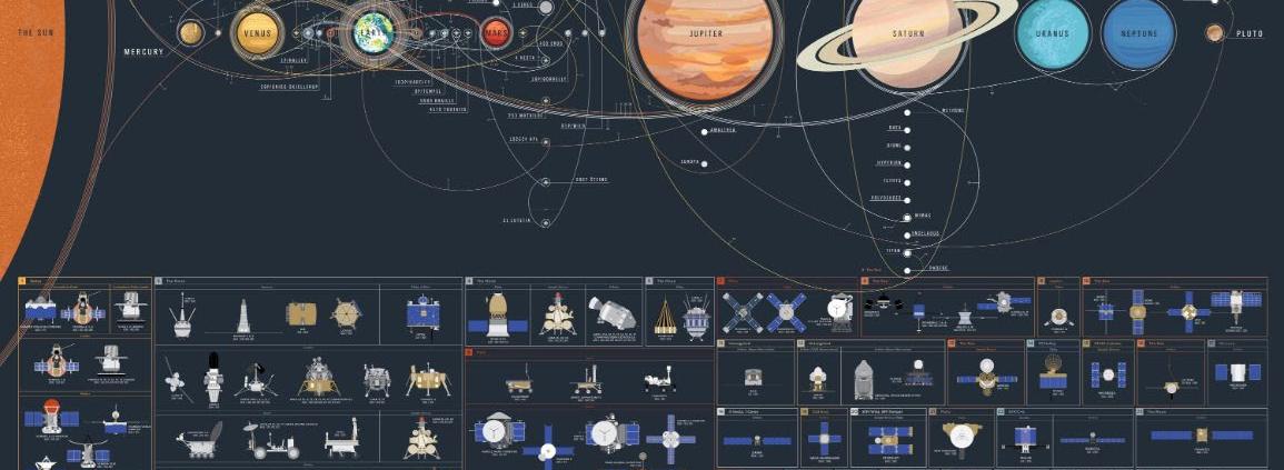 Satelliti sistema solare