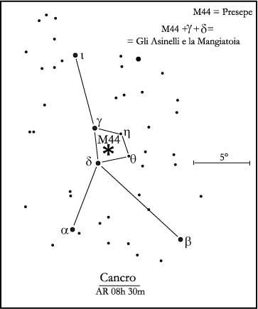 CANCRO: PRESEPE, MANGIATOIA