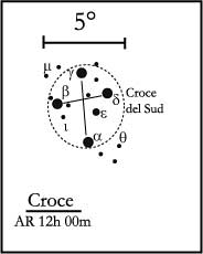 CROCE: CROCE DEL SUD, SACCO DI CARBONE