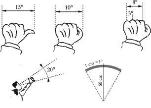Fig 1.3 – Misure pratiche degli angoli: alcuni esempi