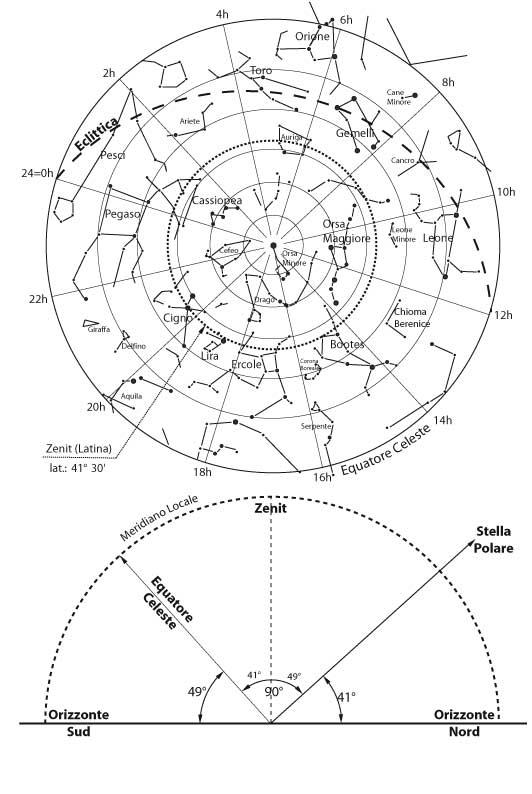 Fig 17.3 – Mappa stellare polare