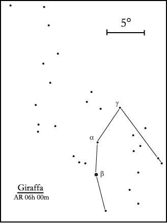 costellazione della Giraffa
