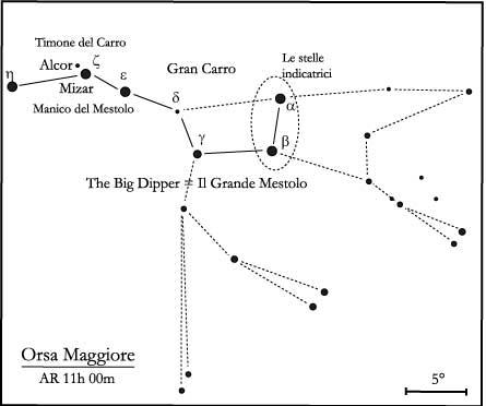 ORSA MAGGIORE: GRANDE MESTOLO - BARA - CARRO DI CHARLES